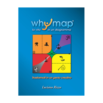 Whymap: tutta la vita in un diagramma
